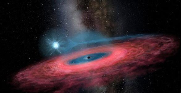 Phát hiện hố đen siêu lớn ngoài tưởng tượng trong Dải ngân hà - Ảnh 1.