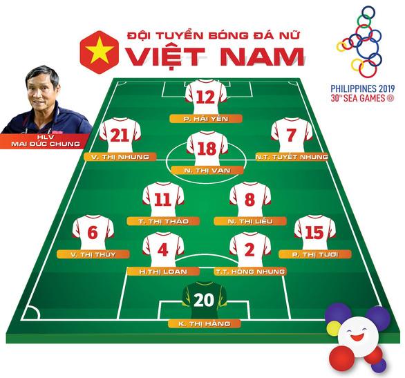 Nữ Việt Nam vào bán kết sau chiến thắng 6-0 trước Indonesia - Ảnh 2.