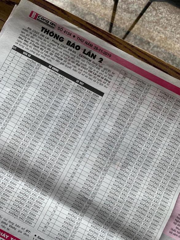 Vì sao CSGT TP.HCM đăng báo tìm chủ 81 xe máy với 81 ô đều không, không, không?  - Ảnh 1.