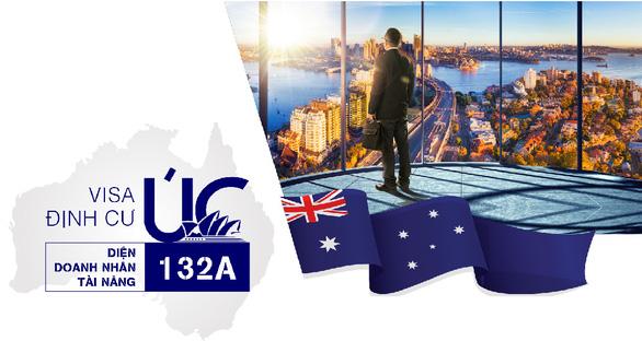 Đầu tư định cư Úc có những lựa chọn nào? - Ảnh 3.