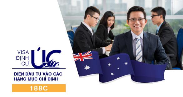 Đầu tư định cư Úc có những lựa chọn nào? - Ảnh 5.