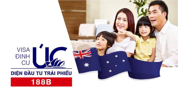 Đầu tư định cư Úc có những lựa chọn nào? - Ảnh 4.
