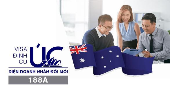 Đầu tư định cư Úc có những lựa chọn nào? - Ảnh 2.