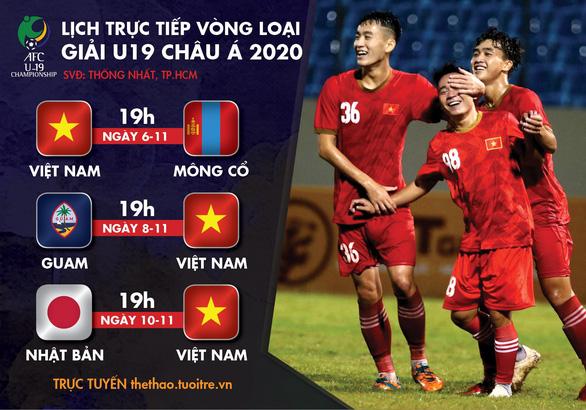 Lịch thi đấu của U19 Việt Nam ở vòng loại Giải U19 châu Á 2020 - Ảnh 1.
