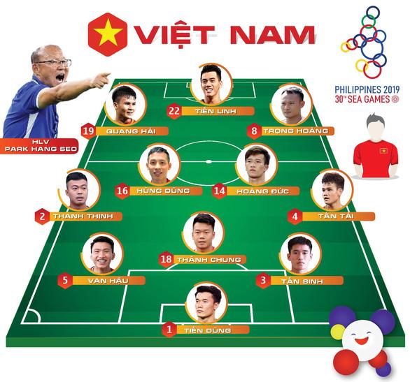 U22 Việt Nam công thành liên tục, Indonesia thất thủ 1-2 - Ảnh 2.