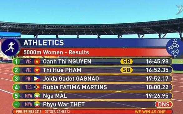 SEA Games ngày 10-12: Giành thêm 16 huy chương vàng, Việt Nam vượt qua Thái Lan xếp thứ 2 - Ảnh 9.