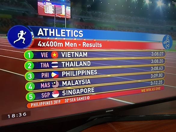 SEA Games ngày 10-12: Giành thêm 16 huy chương vàng, Việt Nam vượt qua Thái Lan xếp thứ 2 - Ảnh 4.