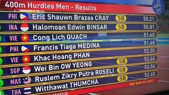 SEA Games ngày 10-12: Giành thêm 16 huy chương vàng, Việt Nam vượt qua Thái Lan xếp thứ 2 - Ảnh 5.