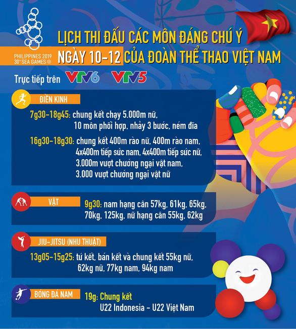 SEA Games ngày 10-12: Giành thêm 16 huy chương vàng, Việt Nam vượt qua Thái Lan xếp thứ 2 - Ảnh 2.