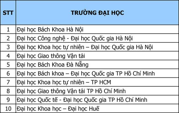 Honda Việt Nam trao tặng Giải thưởng Honda Y-E-S lần thứ 14 - Ảnh 2.