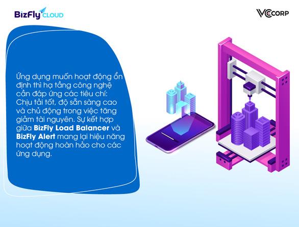 Đáp ứng nhu cầu hạ tầng công nghệ cao trong lĩnh vực mobile app - Ảnh 3.