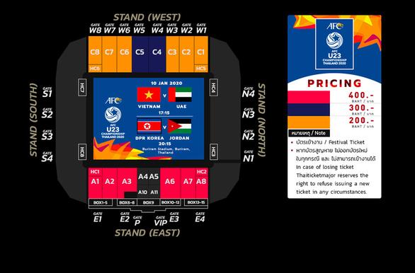 Vé xem U23 Việt Nam thi đấu giải U23 châu Á 2020 giá cao nhất khoảng 300.000 đồng - Ảnh 1.
