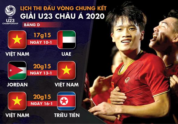 Lịch thi đấu của U23 Việt Nam tại VCK U23 châu Á 2020 - Ảnh 1.