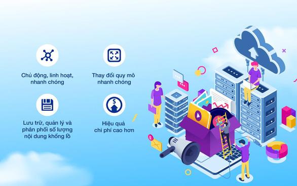 Thế mạnh điện toán đám mây đưa VCCorp dẫn đầu ngành nội dung số - Ảnh 2.