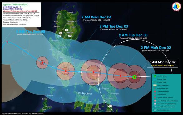 Trận đấu giữa U22 Việt Nam và U22 Singapore có bị hoãn do bão Kammuri? - Ảnh 2.