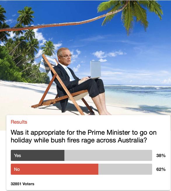 Thủ tướng Úc bị chỉ trích do đi nghỉ mát ở Hawaii giữa lúc cháy rừng lịch sử - Ảnh 3.