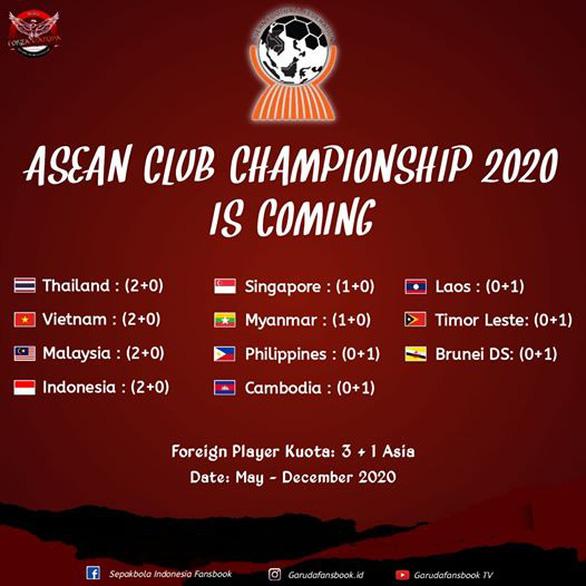 Quang Hải, Công Phượng, Bùi Tiến Dũng thi đấu Giải bóng đá các CLB Đông Nam Á 2020 - Ảnh 2.