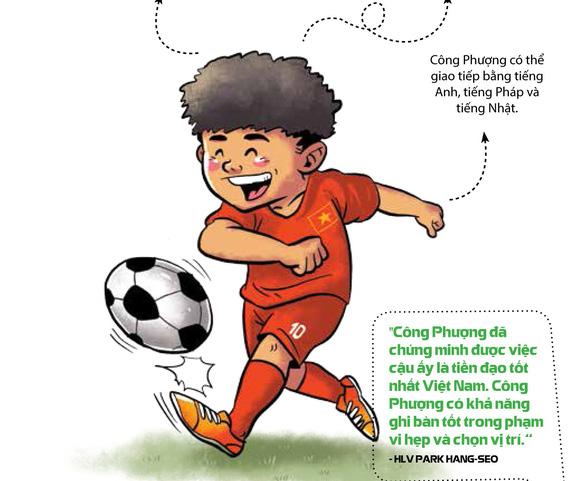 Những chiến binh sao vàng: Xem ông Park, Văn Hậu, Tiến Linh, Lâm Tây qua nét vẽ chibi - Ảnh 3.