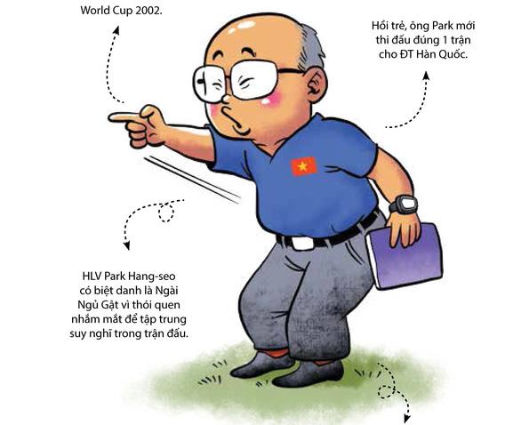 Những chiến binh sao vàng: Xem ông Park, Văn Hậu, Tiến Linh, Lâm Tây qua nét vẽ chibi - Ảnh 6.