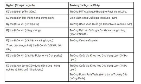 ĐH Bách khoa TP.HCM tuyển 5.000 chỉ tiêu, cho phép học tích hợp, song ngành - Ảnh 2.