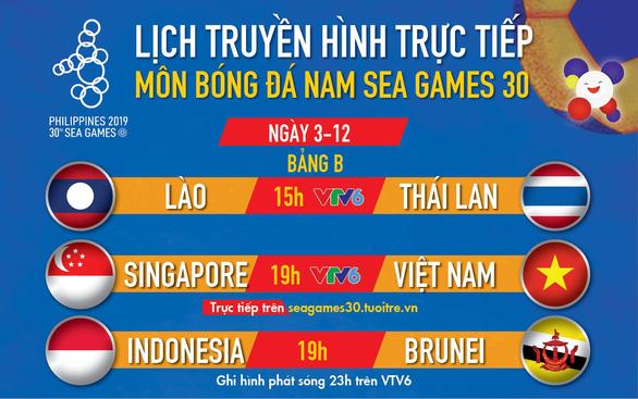 Lịch thi đấu bóng đá nam SEA Games 2019: Việt Nam gặp Singapore - Ảnh 1.