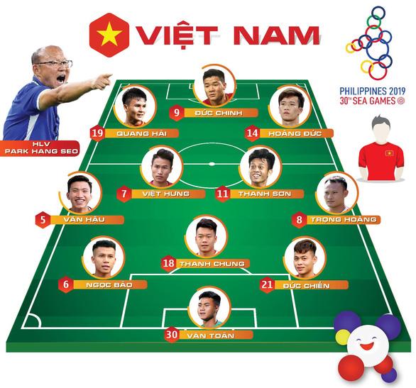 U22 Việt Nam thắng sát nút Singapore, củng cố ngôi đầu - Ảnh 2.