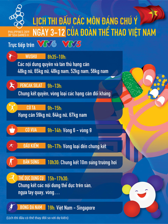 Lịch thi đấu của đoàn thể thao Việt Nam tại SEA Games 30 ngày 3-12 - Ảnh 1.