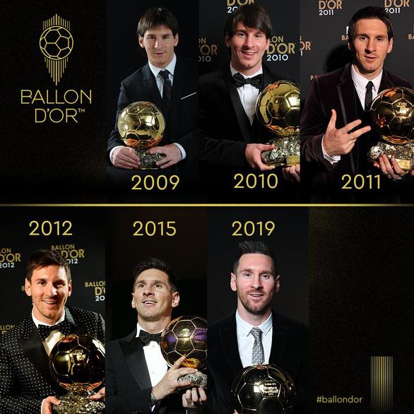 Đánh bại Van Dijk, Messi lập kỷ lục giành 6 Quả bóng vàng - Ảnh 2.