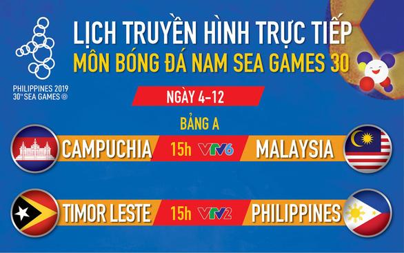 Bóng đá nam SEA Games 2019: Malaysia, Campuchia và Philippines tranh vé - Ảnh 1.