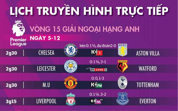 Lịch trực tiếp vòng 15 Giải ngoại hạng Anh: MU gặp Tottenham - Ảnh 1.