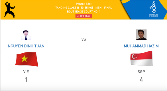 SEA Games ngày 5-12: Bơi lội, đấu kiếm và Pencak Silat đoạt 4 huy chương vàng - Ảnh 7.