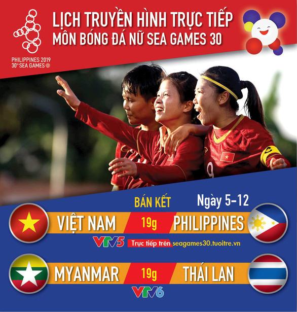 Lịch thi đấu bán kết bóng đá nữ SEA Games: Việt Nam - Philippines - Ảnh 1.
