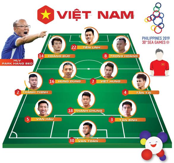 Bạn đọc Nguyễn Văn Tài đoạt giải nhất cuộc thi Tôi là trợ lý HLV Park Hang Seo - Ảnh 1.