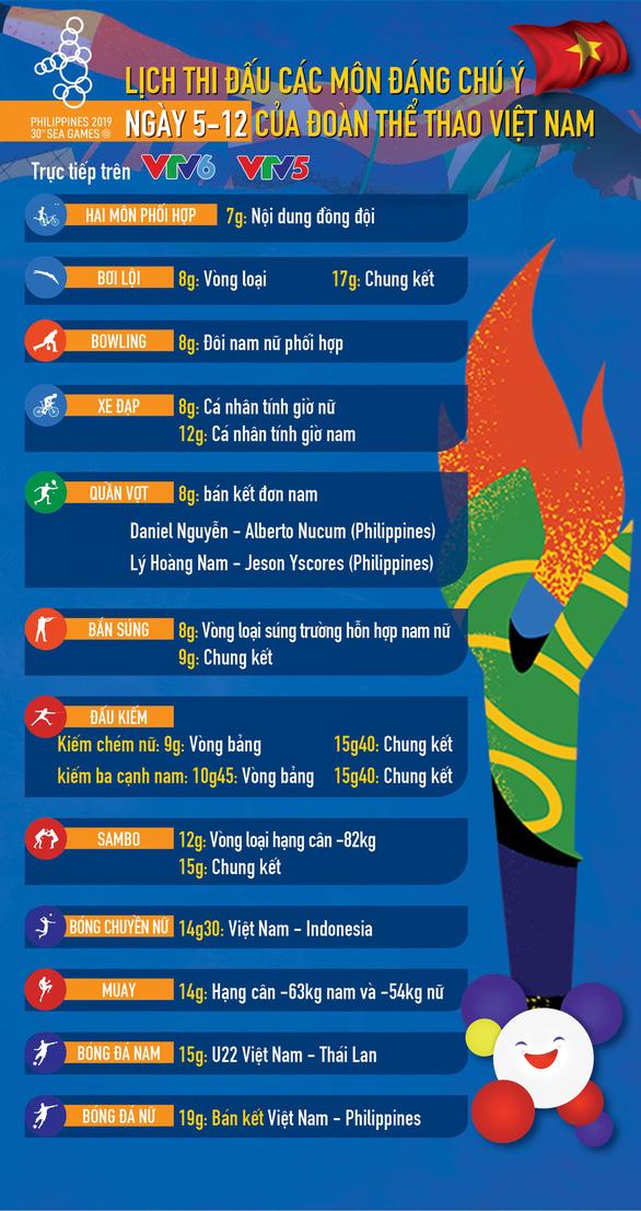 SEA Games ngày 5-12: Bơi lội, đấu kiếm và Pencak Silat đoạt 4 huy chương vàng - Ảnh 9.