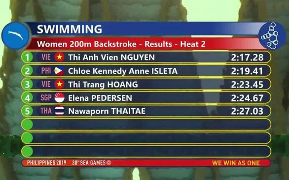 SEA Games ngày 6-12: Ánh Viên lập cú đúp, Việt Nam đoạt 7 HCV - Ảnh 16.