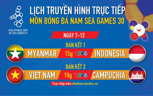 Lịch thi đấu bán kết bóng đá nam SEA Games 30: U22 Việt Nam - Campuchia - Ảnh 1.