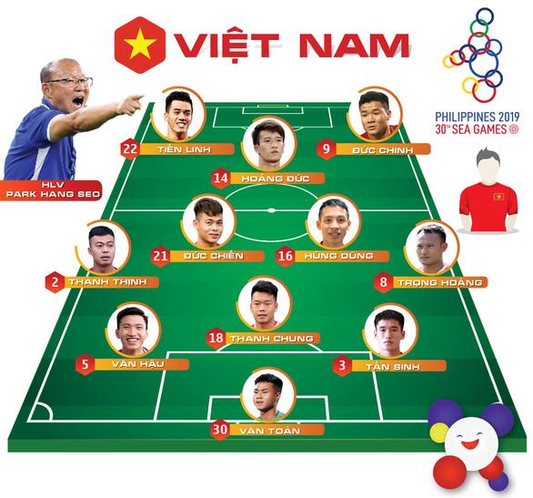 Thắng dễ U22 Campuchia, Việt Nam gặp Indonesia ở chung kết SEA Games 2019 - Ảnh 3.
