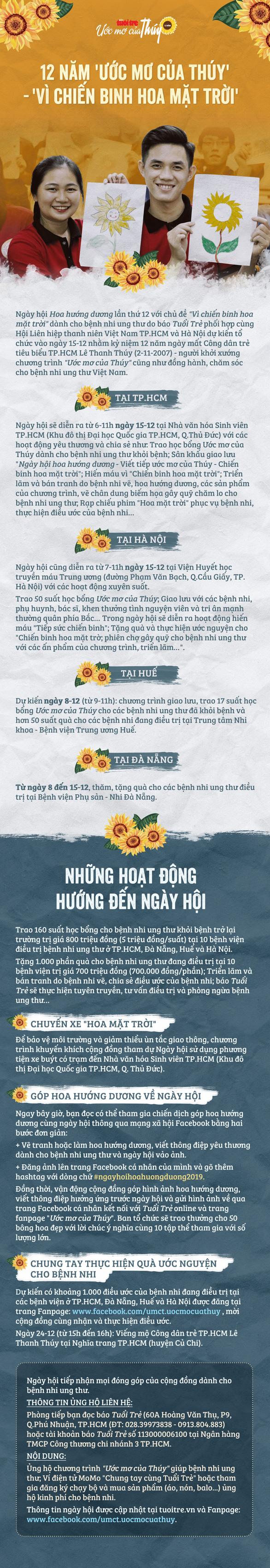Ngày hội hoa hướng dương 2019: chặng đường 12 năm Ước mơ của Thúy - Ảnh 1.