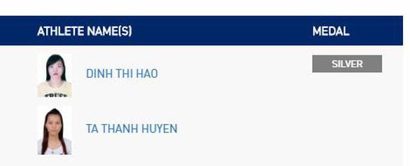 SEA Games ngày 7-12: Việt Nam giành thêm 8 huy chương vàng - Ảnh 20.