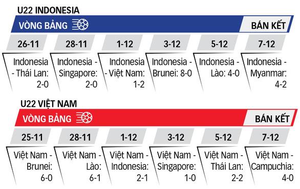 U22 Việt Nam - U22 Campuchia 4-0: Giấc mơ vàng sau 60 năm - Ảnh 4.