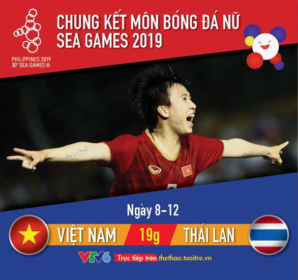 Lịch trực tiếp chung kết bóng đá nữ SEA Games 2019: Việt Nam - Thái Lan - Ảnh 1.