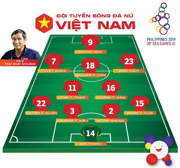 Đánh bại Thái Lan, nữ Việt Nam giành huy chương vàng SEA Games 2019 - Ảnh 3.