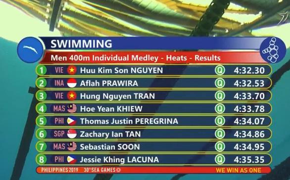 SEA Games 30: Việt Nam giành 20 huy chương vàng trong ngày thi đấu 8-12 - Ảnh 21.