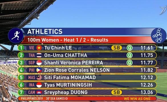 SEA Games 30: Việt Nam giành 20 huy chương vàng trong ngày thi đấu 8-12 - Ảnh 22.