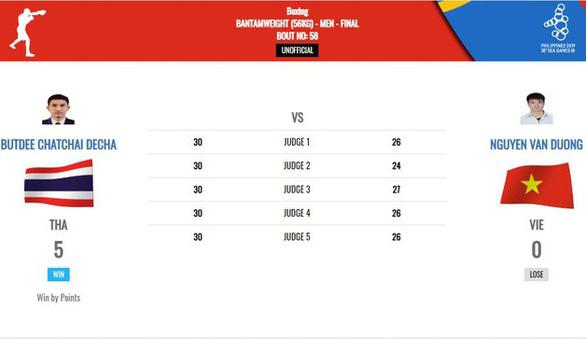 SEA Games ngày 9-12: Việt Nam đạt mốc 80 huy chương vàng - Ảnh 15.
