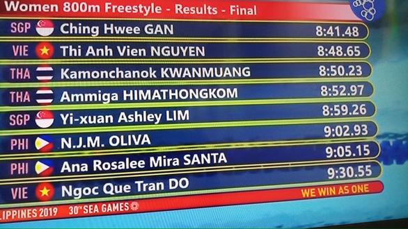 SEA Games ngày 9-12: Việt Nam đạt mốc 80 huy chương vàng - Ảnh 14.