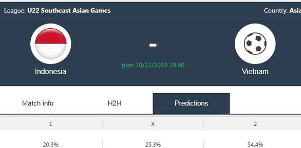 Các chuyên gia châu Á: Cửa thắng của Việt Nam gấp đôi Indonesia - Ảnh 1.