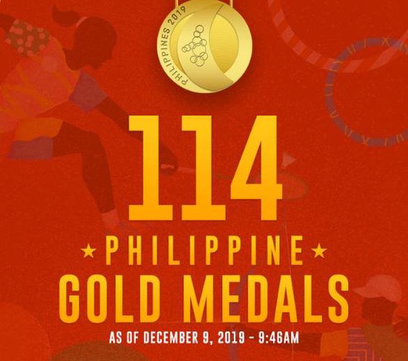 Philippines tạo cú sốc khi đạt số huy chương vàng nhiều nhất mọi thời đại - Ảnh 1.