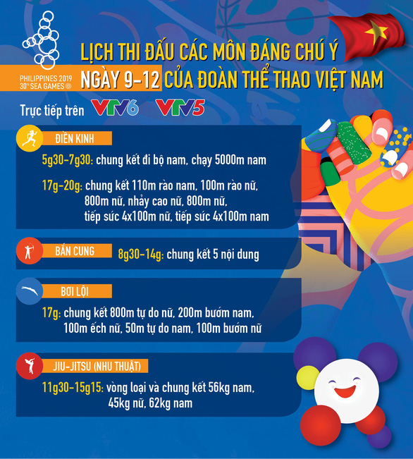 SEA Games ngày 9-12: Việt Nam đạt mốc 80 huy chương vàng - Ảnh 3.