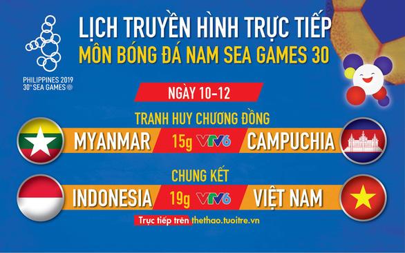 Lịch thi đấu chung kết bóng đá nam SEA Games 30: U22 Việt Nam - Indonesia - Ảnh 1.